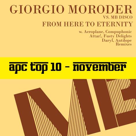TOP10_november2012